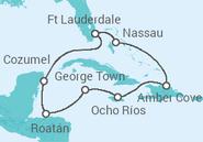 Novios 2017 Itinerario del Crucero Caribe mágico - Costa Cruceros