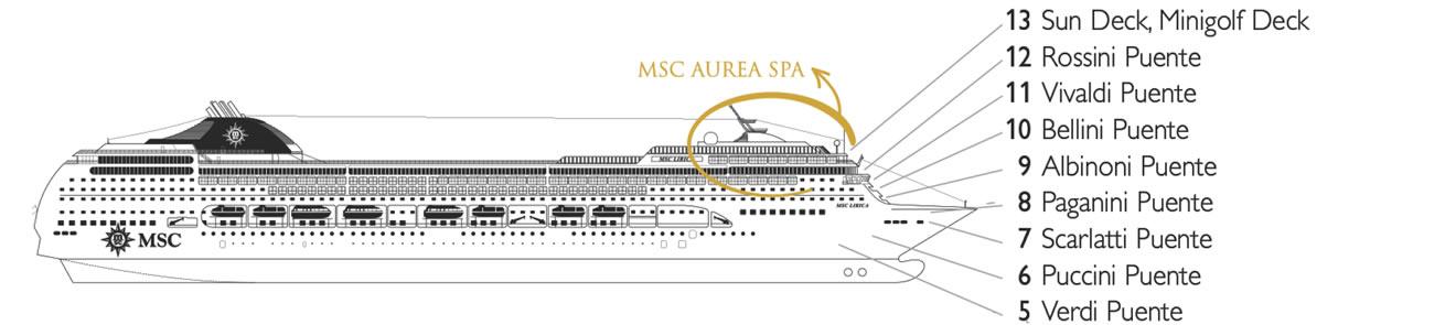 Perfil de cubiertas del MSC Lirica
